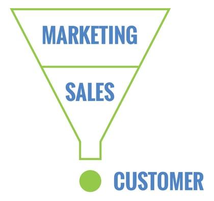 Inbound-Marketing-Sales-Funnel