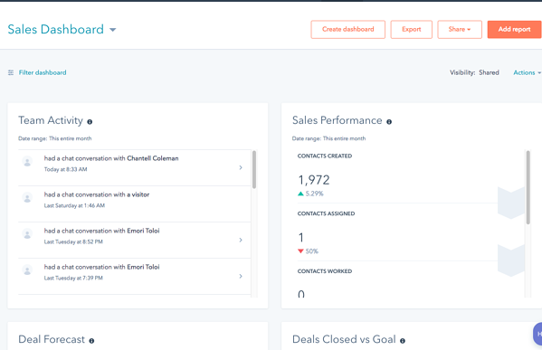 Sales Dashboard in HubSpot CRM Free