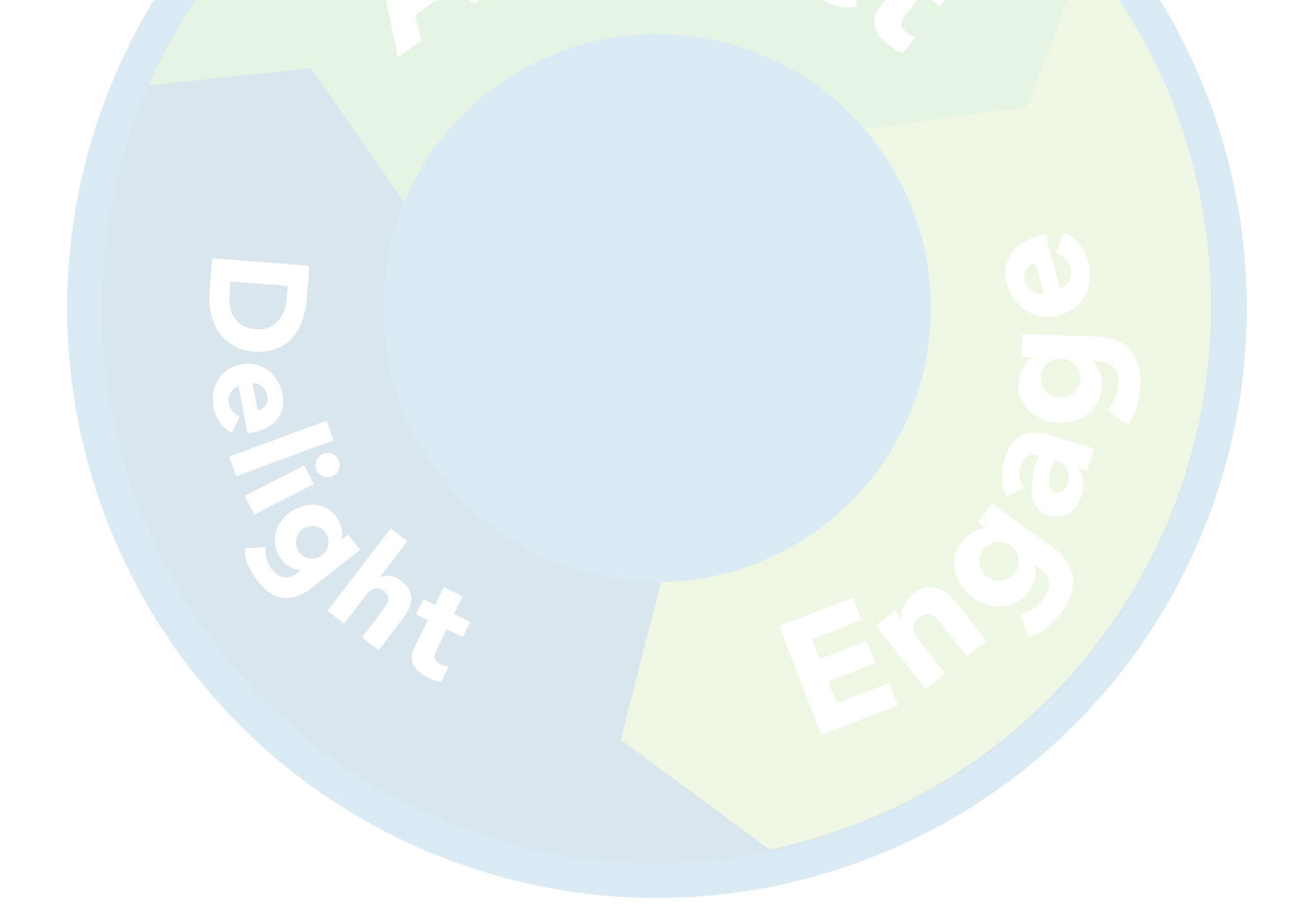 Inbound-Marketing-Chapter-3-Intro